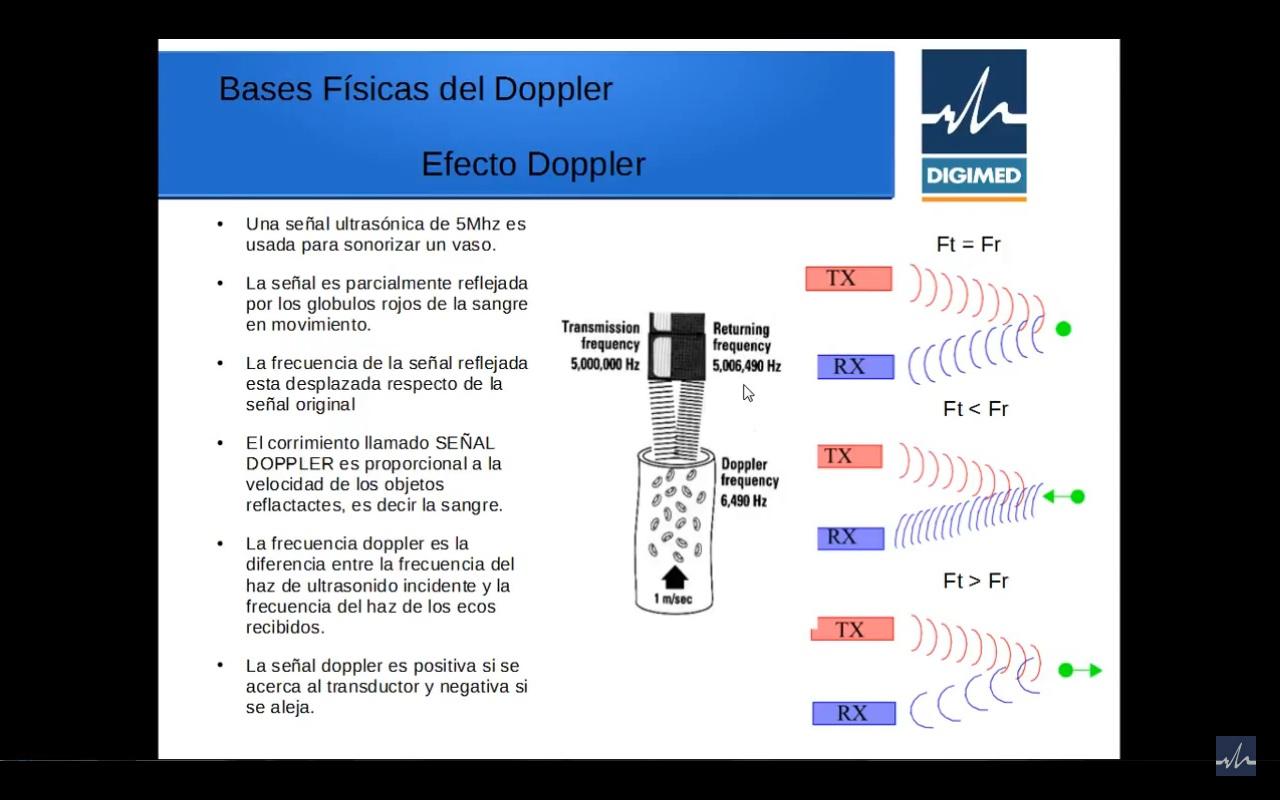 Física del Doppler – parte 3º